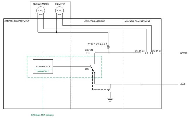 NOJA Power GMK Single Line Diagram, including Revenue Metering and Integrated Earth Switch.