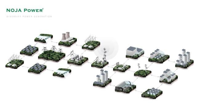 Smart grids diagram