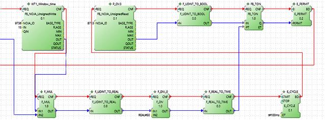 Smart Grid Automation (SGA) Algorithm Designed for NOJA Power RC10